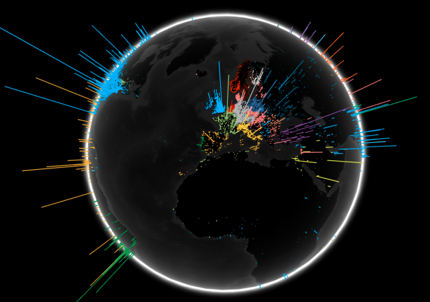 Global language graphic