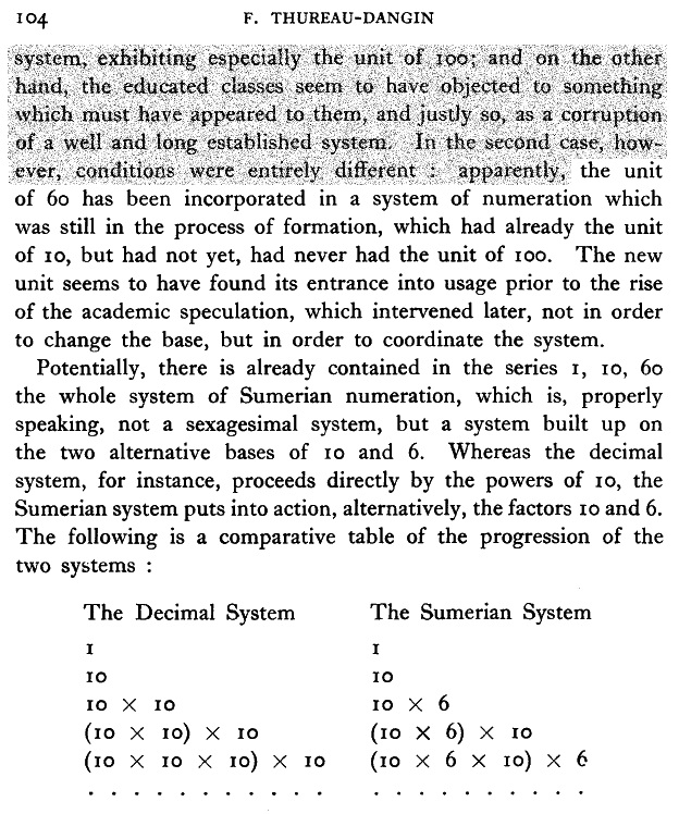 Ancient Sumerian number system