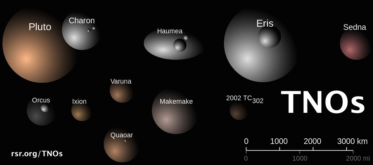 What is the origin of the trans-Neptunian objects?