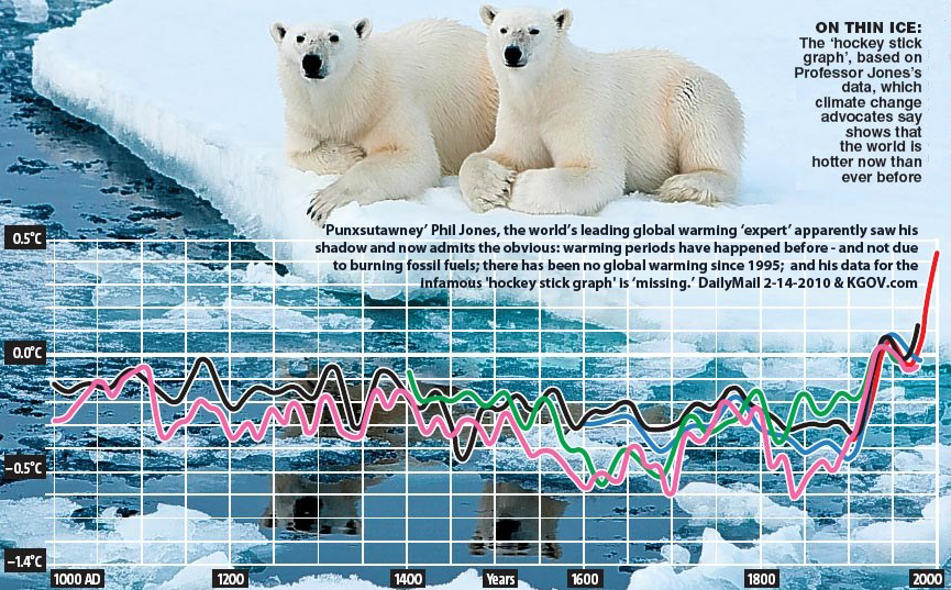 Top Global Warming Expert Says Data Missing!